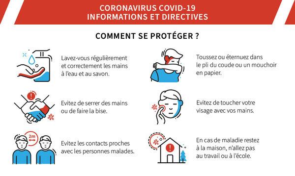 CoronaVirus COVID-19 – Informations et Directives